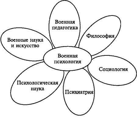 психология рисунка  методика