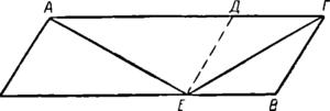 Рис. 27. Иллюзия параллелограмма