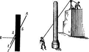 Рис. 28. Иллюзия смещения отрезка прямой  Рис.29. Ослабление иллюзии смещения отрезка прямой под влиянием смысла изображения