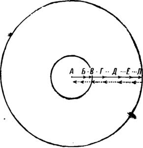 Рис. 36. Схема