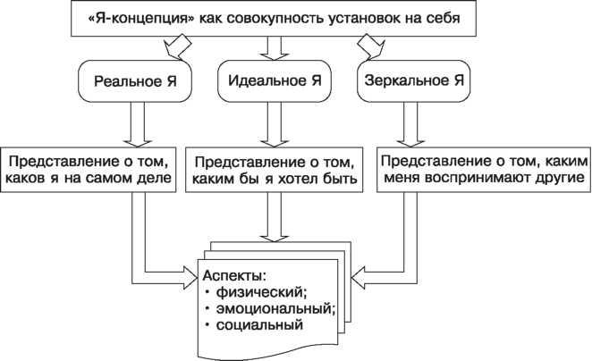1323885992_psihologiya-153.jpg